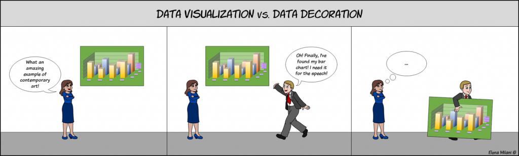 Data visualization vs. data decoration